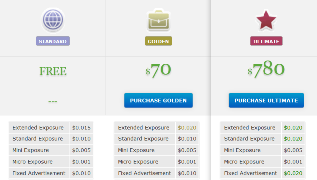 Hướng dẫn kiếm tiền với Probux.com